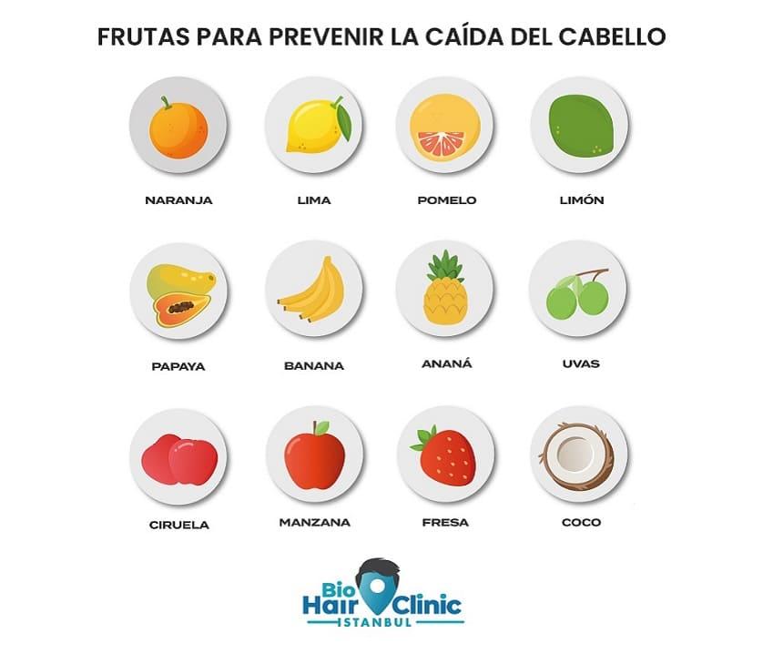 Alimentos Para La Caída Del Pelo Cuáles Consumir Y Qué Evitar