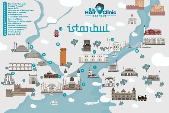clinica trapianto capelli a Istanbul