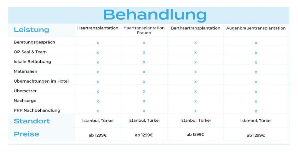 Tabelle zur Verdeutlichung der Preise für eine Haartransplantation