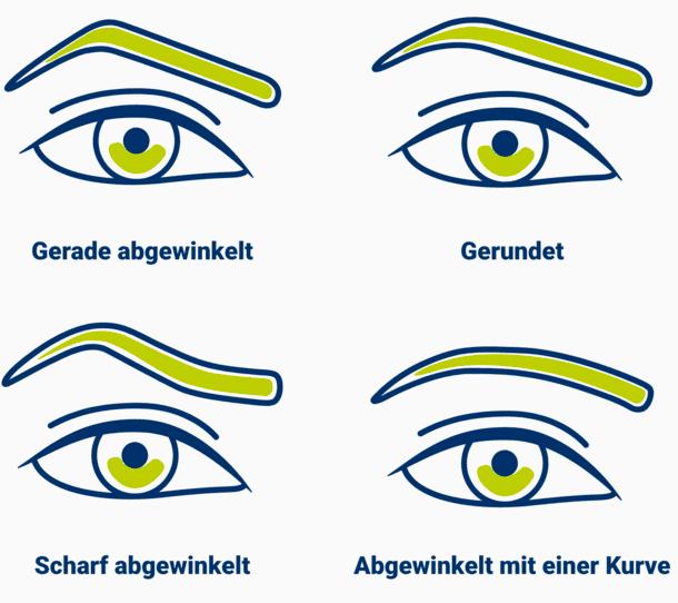 Arten von Augenbrauen