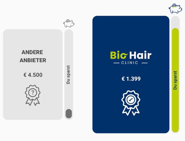 Vergleich der Haartransplantation Kosten zwischen der Bio Hair Clinic und anderen Kliniken